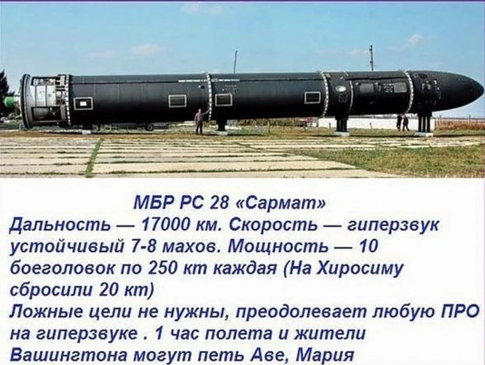 баллистическая ракета Сармат спецификация